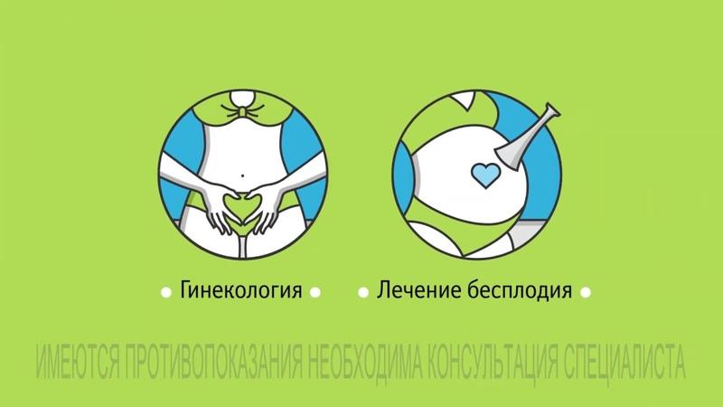 Услуги клиники репромед
