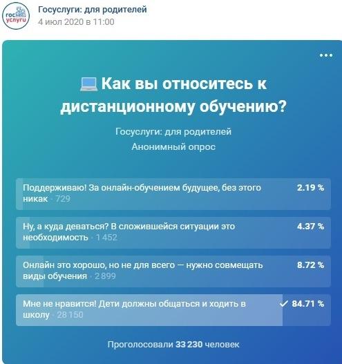 Греф и К идут ва-банк со своей «цифровой образовательной средой» вопреки мнению народа и обещаниям Путина, изображение №6