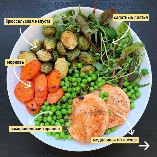 Подборка вкусных и полезных обедов