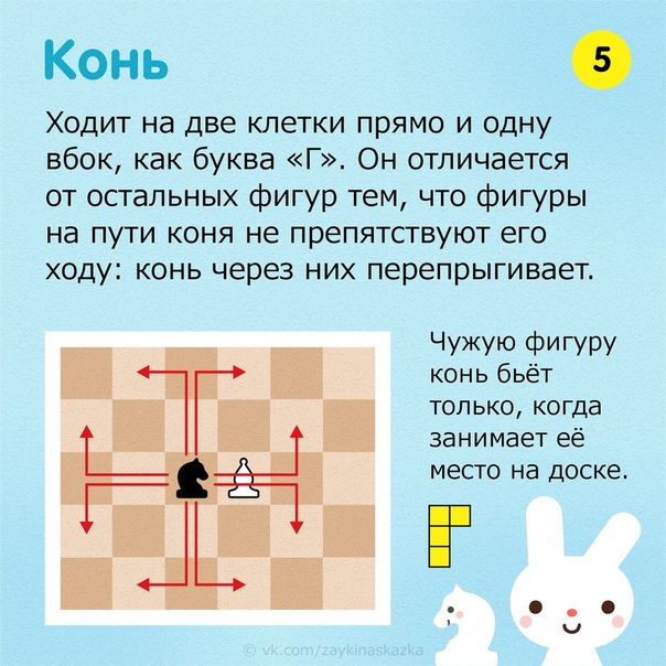 ПРАВИЛА ИГРЫ В ШАХМАТЫ ЗА 15 МИНУТ Обучающие кapточкиНаучите детей играть в шахматы. Нужно всего лишь запомнить ходы шести фигур и несколько простых правил.Все фигуры, кроме коня, передвигаются