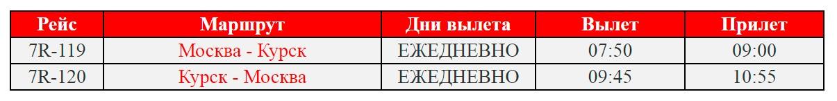 Возобновляются полёты из Курска в столицу