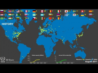 Nuclear Power: 60 years & beyond