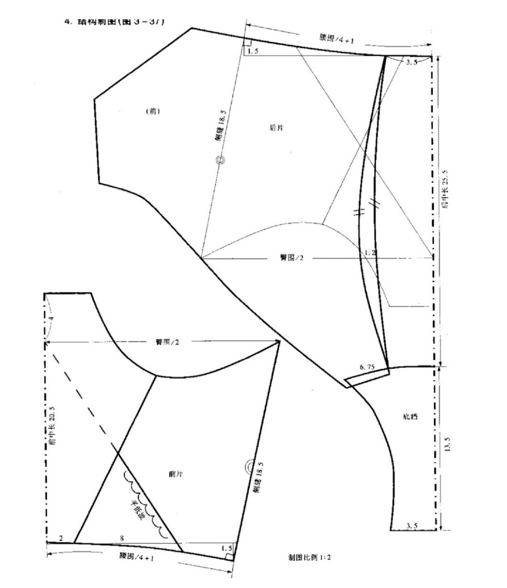 Разные модели трусиков с высокой талией.
