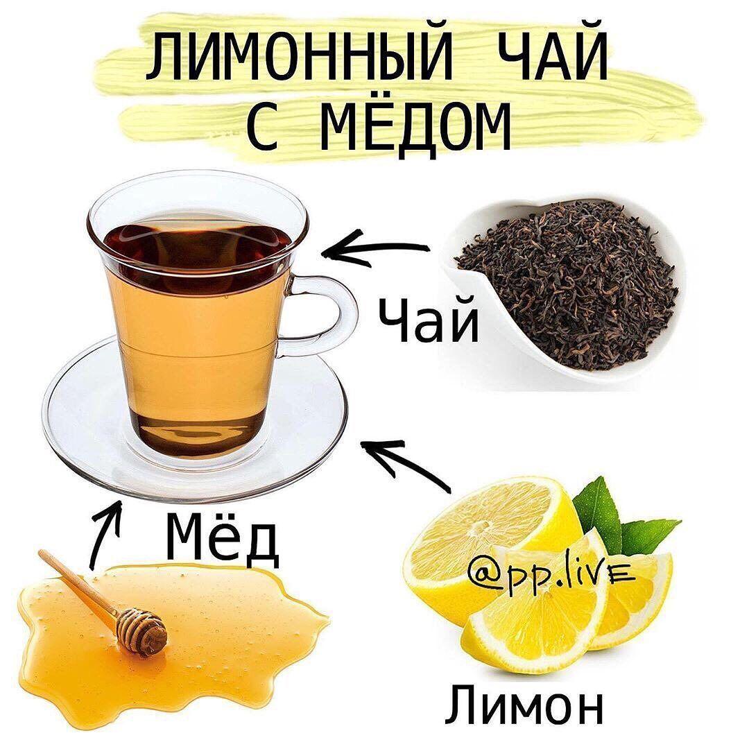 Подборка витаминного чая