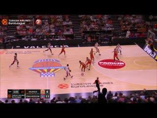 MM1 - VBC-CSK - 4-11 1q 6_07 - (BLOCK_ Nikita Kurbanov) - CSKA - Alberto Abalde attacks the basket but Ni