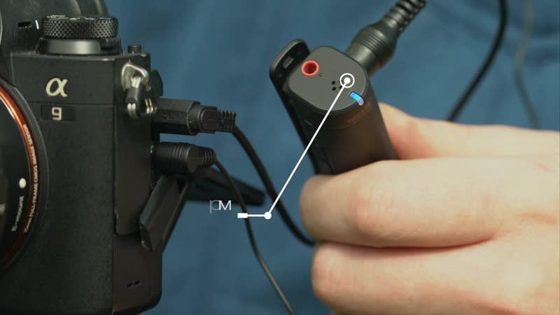 Микрофонная cистема Sony ECM AW4