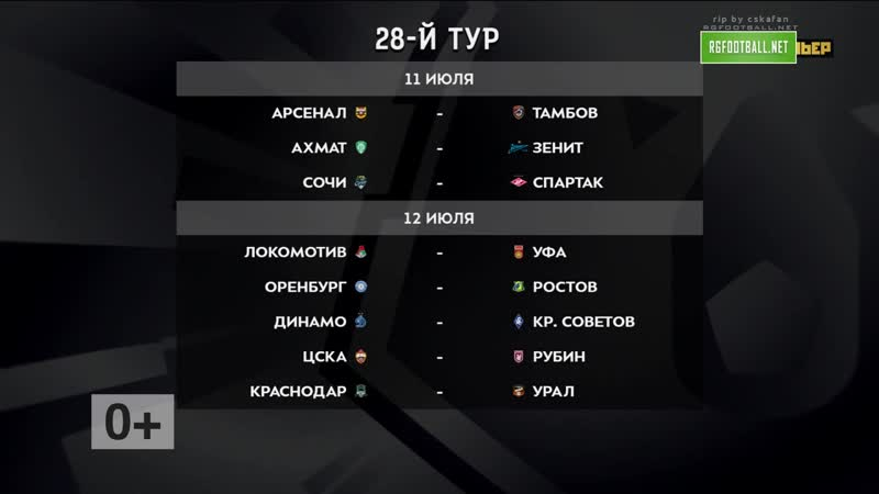 RPL 2019 2020 Matchday 28 Highlights HDTVRip 720p