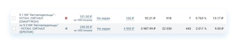 Кейс: Как продвигать автосервис ВКонтакте. Пошаговый алгоритм, изображение №45