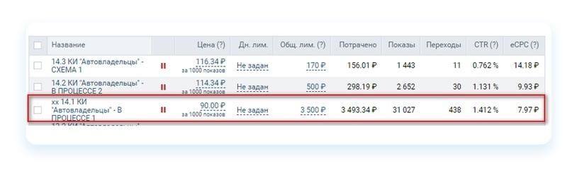 Кейс: Как продвигать автосервис ВКонтакте. Пошаговый алгоритм, изображение №62