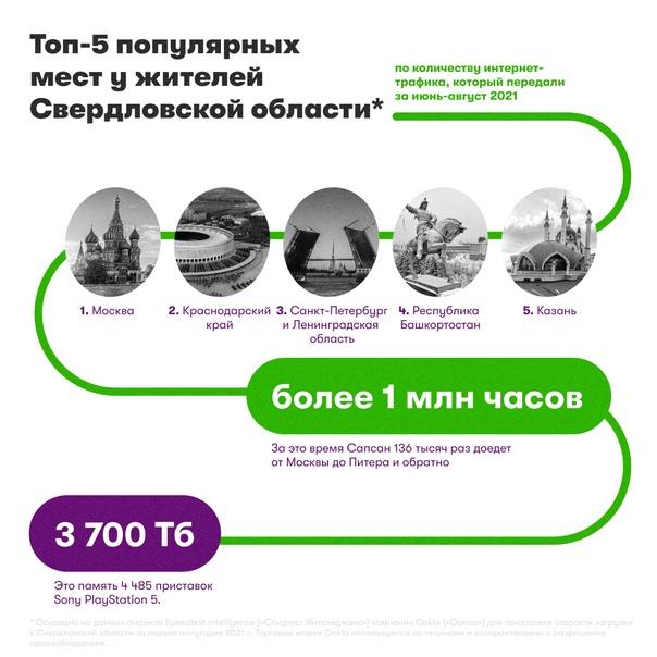 От Калининграда до Владивостока — как провели жите...